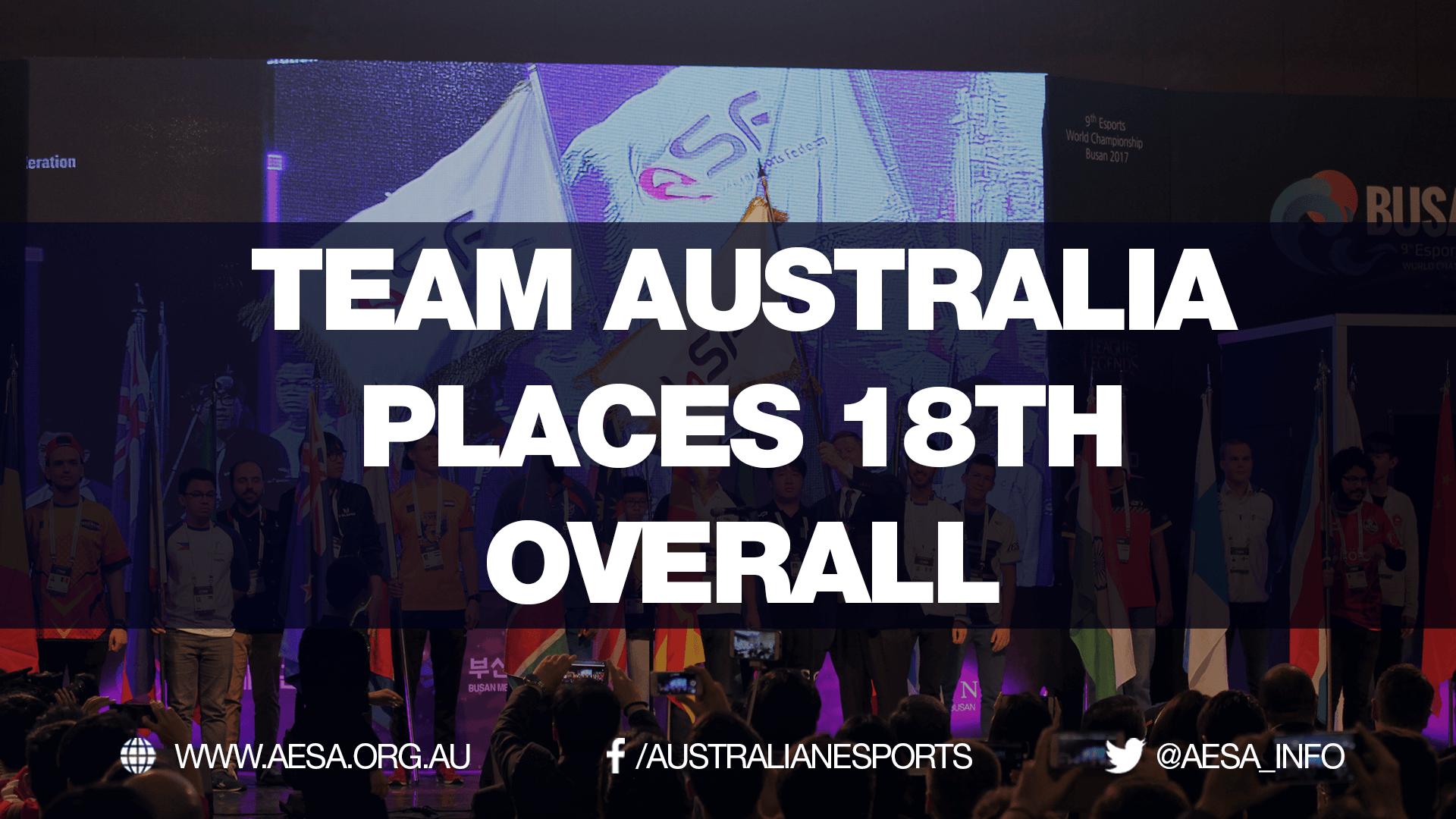 Team Australia places 18th at 9th Esports World Championship